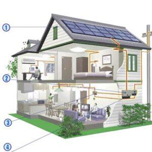 Электроснабжение дома солнечными панелями